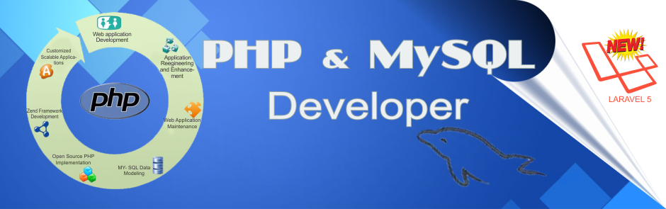 Khóa học Lập trình PHP - Laravel