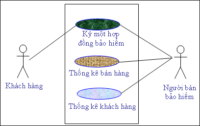 2. Bản vẽ Use Case (Use Case Diagram)