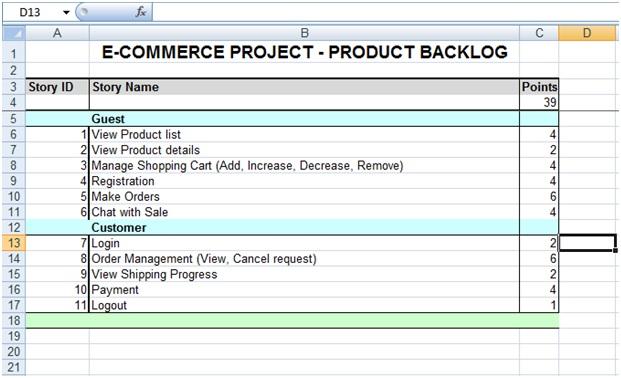 Ví dụ về Product Backlog