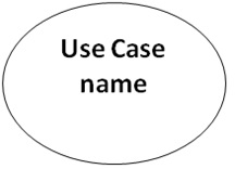 UML Use Case