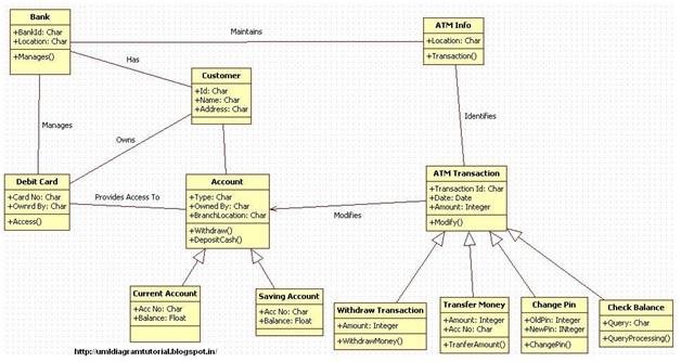 Class_Diagram1