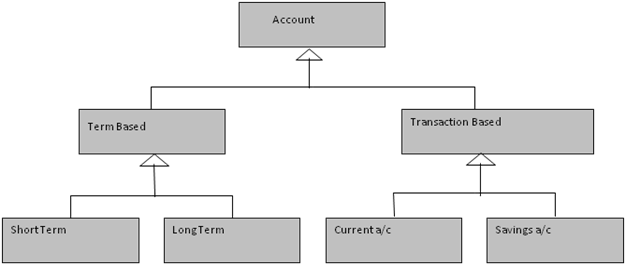 Generalization1