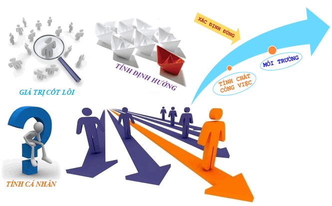 Tản mạn về định hướng nghề nghiệp: Nguồn nhân lực CNTT tại miền Trung