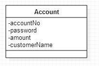 ATM - Class Diagram -2