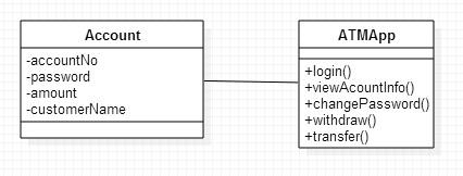 ATM - Class Diagram -3