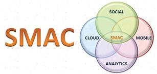 SMAC – là gì? Tại sao nó trở thành xu hướng? Lập trình viên nên làm gì để đón đầu SMAC?